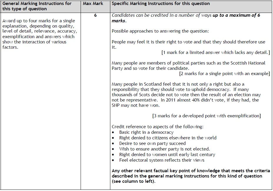 literature review research proposal sample